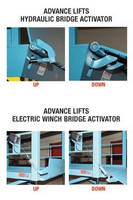 Two New Dock Lift Activators