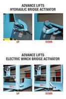 Two New Dock Lift Activators