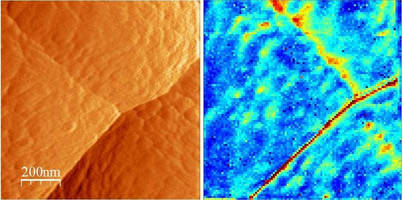 Asylum Research Introduces Electrochemical Strain Microscopy for Energy Storage Research