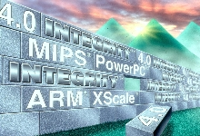 Real-Time Operating System supports embedded processors.