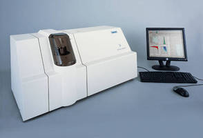 Malvern Particle Characterization Supports Cost Control in Solar Cell Manufacture