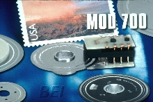 Optical Encoders suit tight package constraint applications.