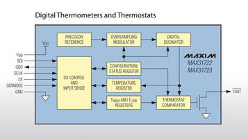 Industry's First Low-Voltage Digital Thermometers/Thermostats with Versatile SPI/3 Wire Interface