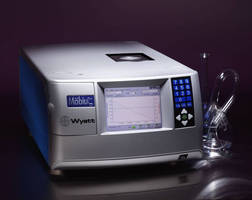 High-Throughput and High-Salt Measurements of Electrophoretic Mobility (Zeta Potential) with Wyatt Technology's Mobius