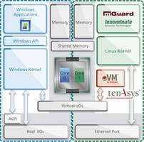 Embedded Virtualization and Security for Automation