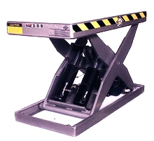 Lift Tables are operated by PLC.