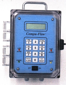 Flowmeter is used for clean and dirty fluids.