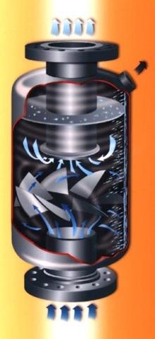Separators remove +99% liquid and solid entrainment.