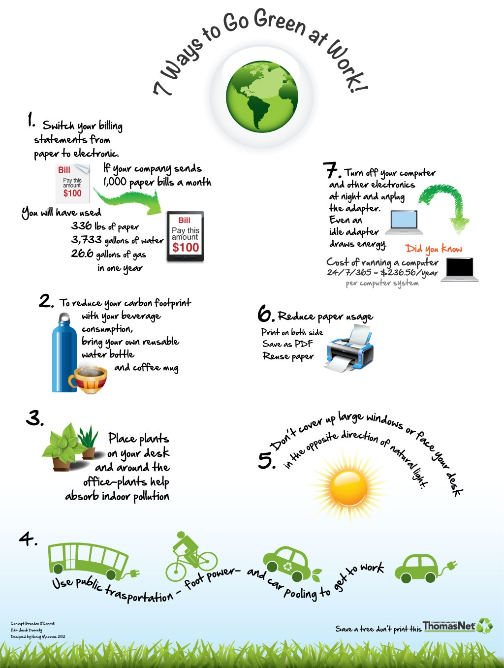 Green Biz Trends For Earth Month Infographic
